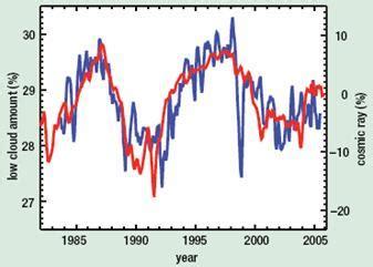 Persuasive Essay Sample: Global Warming HandMadeWriting